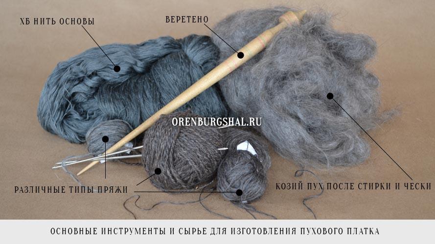 Сырье для изготовления пуховой нитки