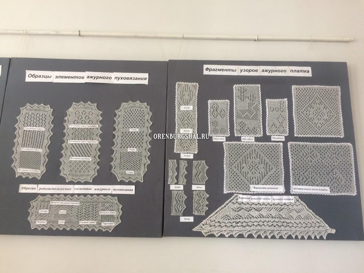 схемы вязания оренбургских платков