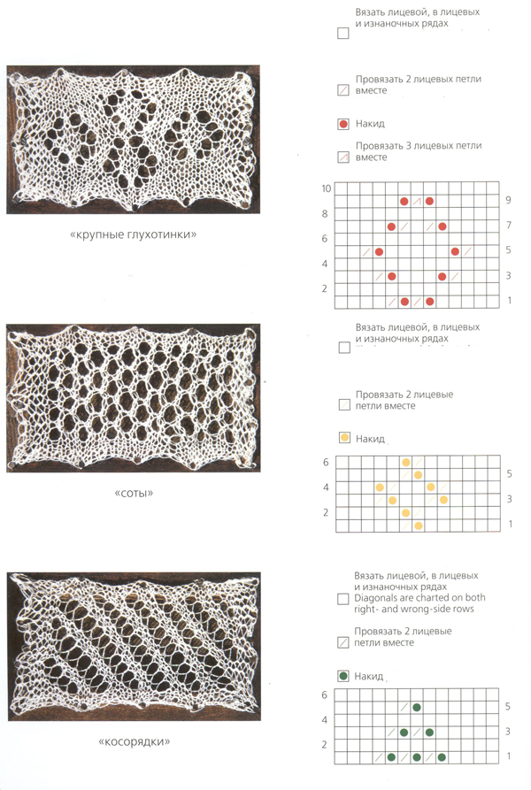 Оренбургский платок схема вязания фото 76